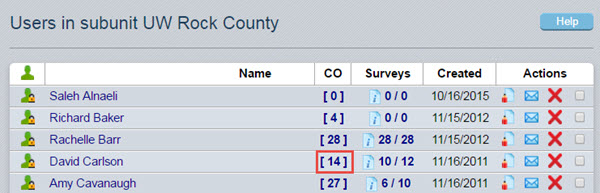 Users in subunit UW Rock County