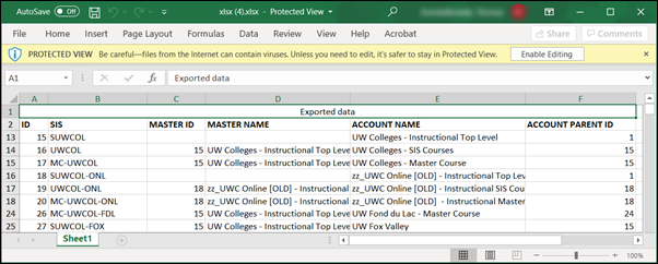 Exported spreadsheet of subaccounts, showing a set of retired UW Colleges subaccounts.