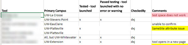 Chrome 80 Review spreadsheet listing testing results for external tools.