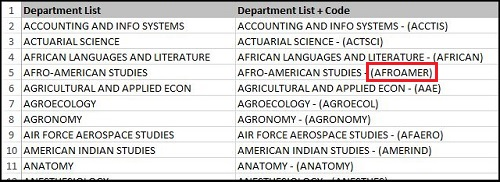 Department List and Codes